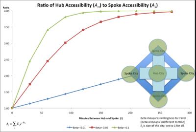 AccessibilityGrid-thumb-400x271-38955