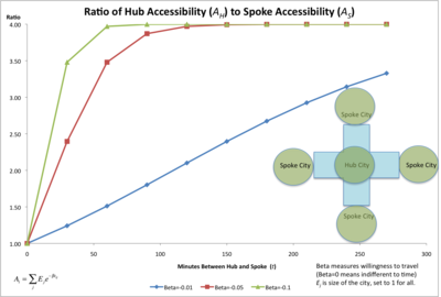 AccessibilityHub-thumb-400x270-38958