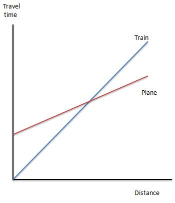 trainsandplanes-thumb-400x465-73719