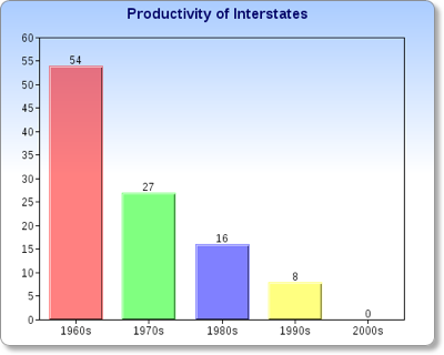 InterstateProductivity