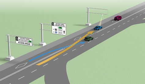 I-394 MnPass Lane Design (Source: FHWA)