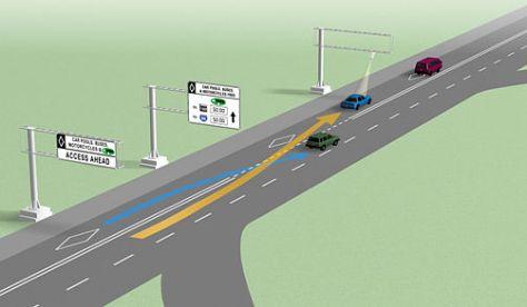 I-394 MnPass Lane Design (Source: FHWA)