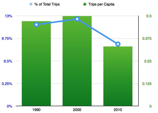 PeakShoppingGraph