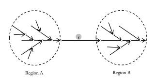 Figure1d