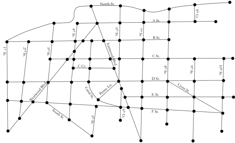 PRIMAL STREET NETWORK FOR METROPOLIS WITH INTERSECTIONS AS NODES AND SEGMENTS AS LINKS