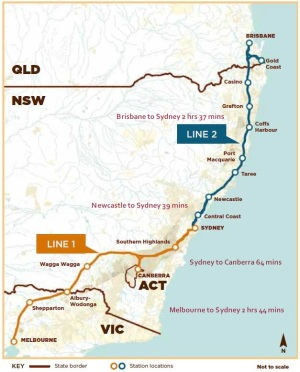 High-speed rail in Australia (source: Wikipedia)