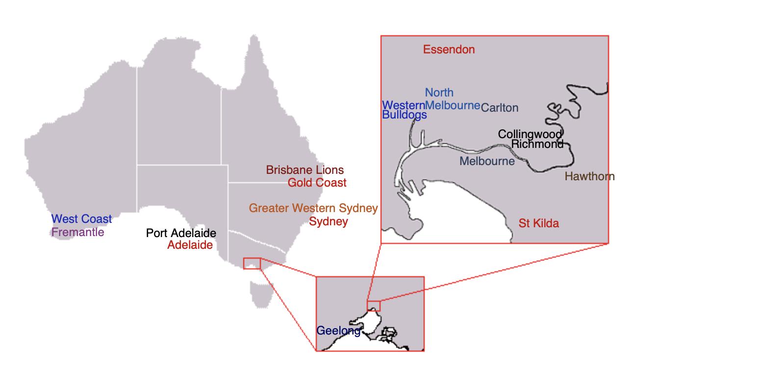 AFL Teams (via Wikipedia)
